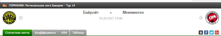 Прогноз на футбол на матч Байрот - Меммингем