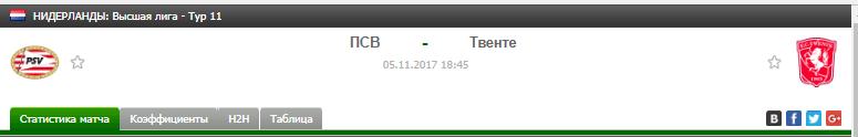 Прогноз на футбол на матч Псв - Твенте