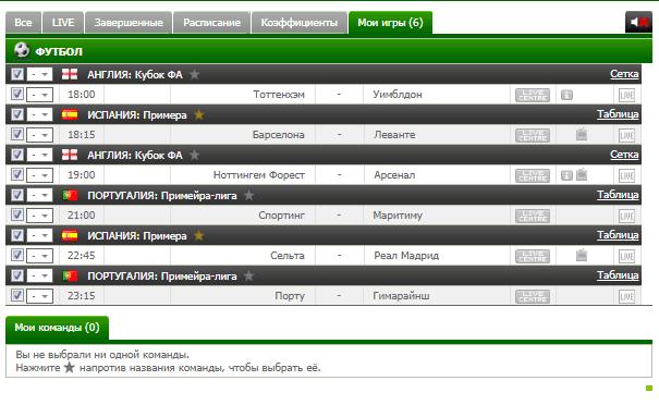 Бесплатный футбольный прогноз на 7.01.2018