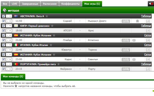 Бесплатный футбольный прогноз на 3.01.2018