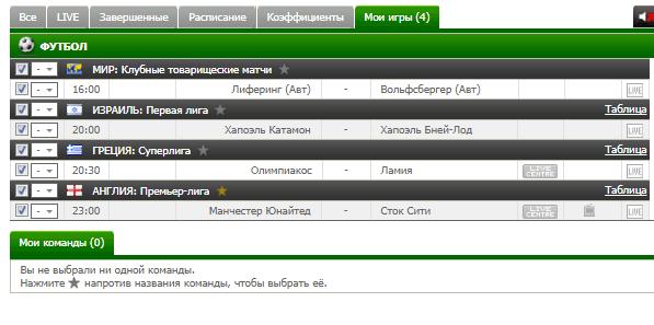 Бесплатный футбольный прогноз на 15.01.2018