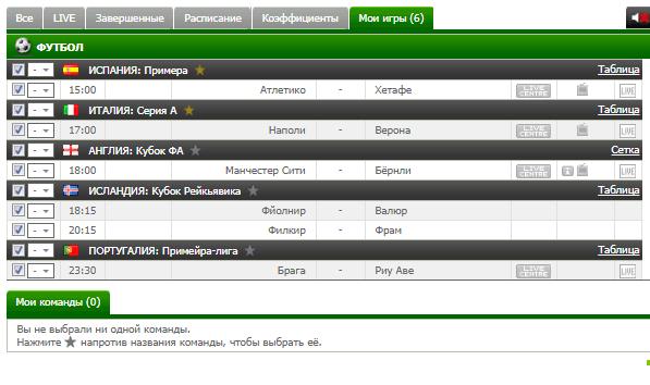Бесплатный футбольный прогноз на 6.01.2018