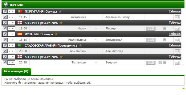 Бесплатный футбольный прогноз на 13.01.2018