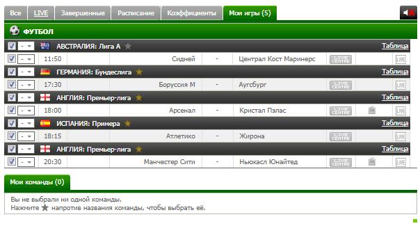 Бесплатный футбольный прогноз на 20.01.2018