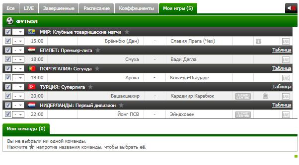 Бесплатный футбольный прогноз на 29.01.2018