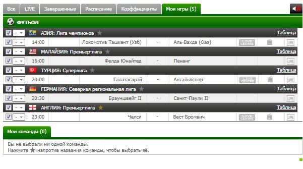 Бесплатный футбольный прогноз на 12.02.2018