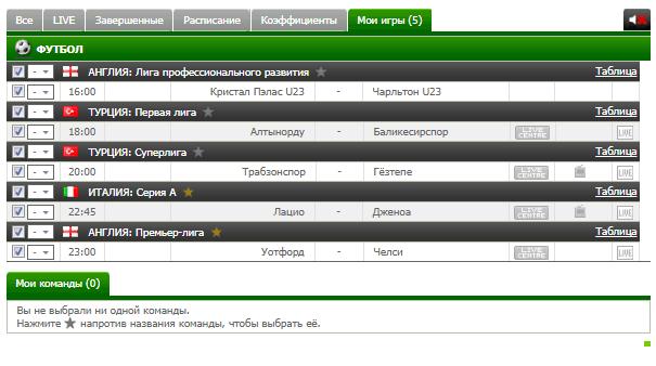 Бесплатный футбольный прогноз на 5.02.2018