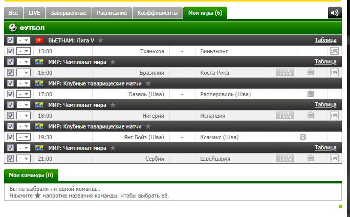 Бесплатный футбольный прогноз на 22.06.2018