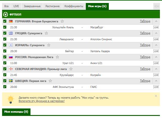 Бесплатный футбольный прогноз на 3.09.2018