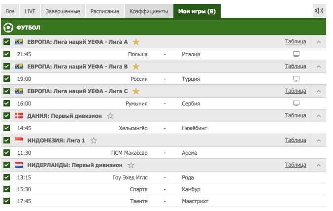 Бесплатный футбольный прогноз на 14.10.2018