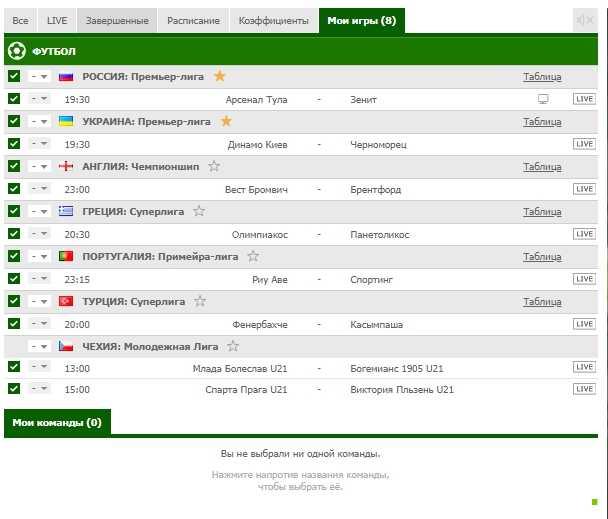 Бесплатный футбольный прогноз на 3.12.2018