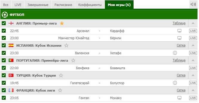 Бесплатный прогноз на футбол на 29.01.2019