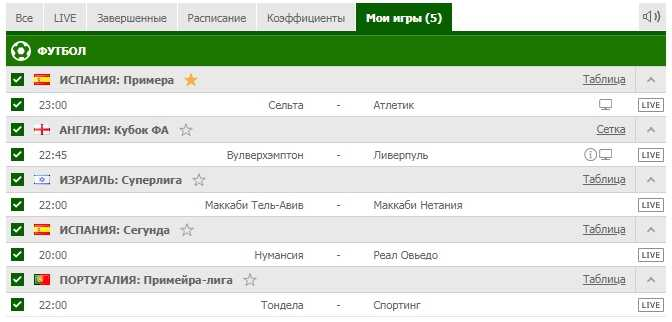 Бесплатный футбольный прогноз на 7.01.2019