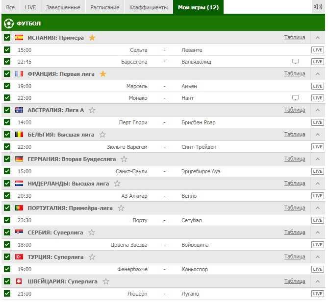 Бесплатный прогноз на футбол на 16.02.2019