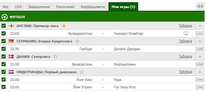 Бесплатный прогноз на футбол на 11.02.2019