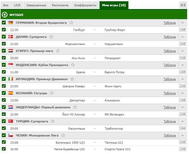 Бесплатный прогноз на футбол на 4.03.2019