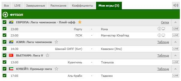 Бесплатный прогноз на футбол на 6.03.2019
