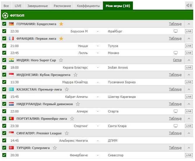 Бесплатный прогноз на футбол на 15.03.2019