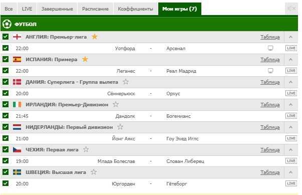 Бесплатный прогноз на футбол на 15.04.2019