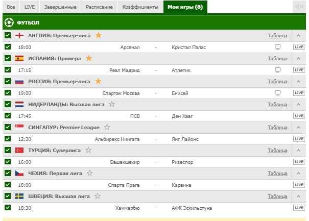 Бесплатный прогноз на футбол на 21.04.2019