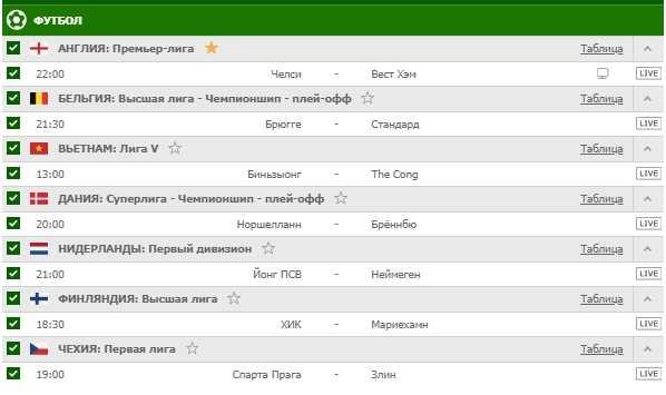 Бесплатный прогноз на футбол на 8.04.2019