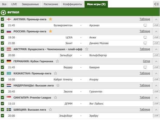 Бесплатный прогноз на футбол на 24.04.2019