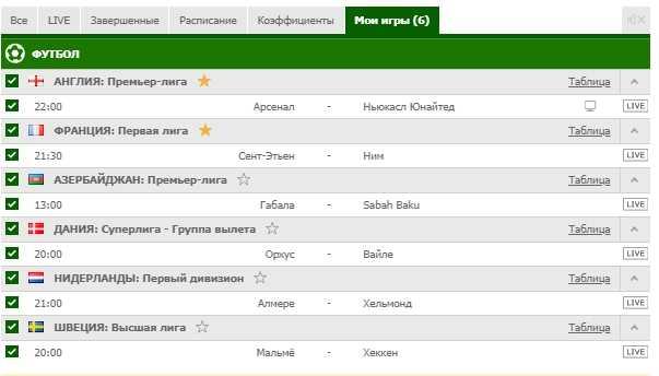 Бесплатный прогноз на футбол на 1.04.2019
