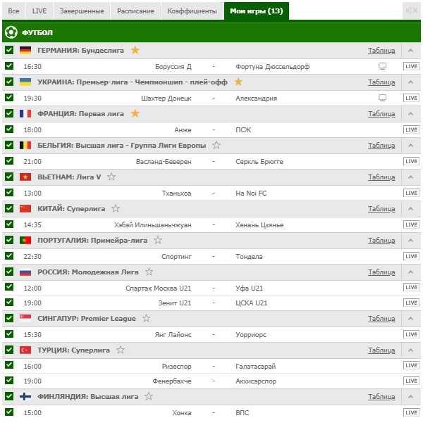 Бесплатные прогнозы на футбол украина [PUNIQRANDLINE-(au-dating-names.txt) 23