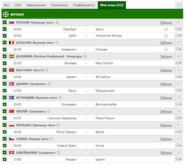 Бесплатный прогноз на футбол на 28.07.2019