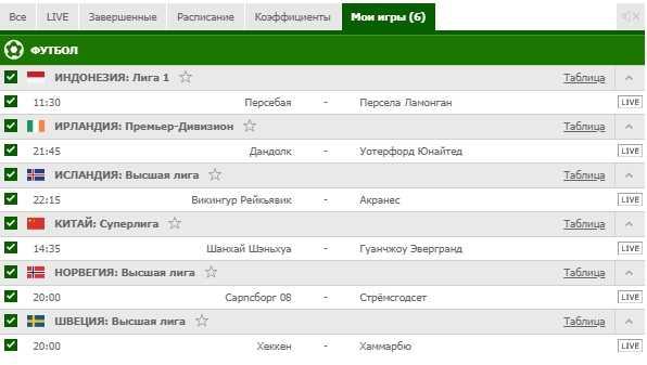 Бесплатный прогноз на футбол на 1.07.2019